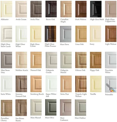 door colours bespoke kitchen doors