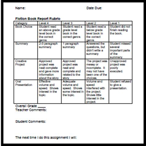 nonfiction book report rubric 2nd grade biography report rubric book report rubric 4th
