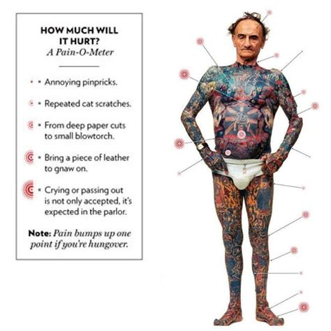 tattoo pain management which one of your tattoos hurt the most and where on this