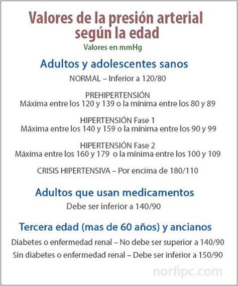 medicamentos inductores sueã o en ancianos valores normales de la presi 243 n o tensi 243 n arterial seg 250 n la edad