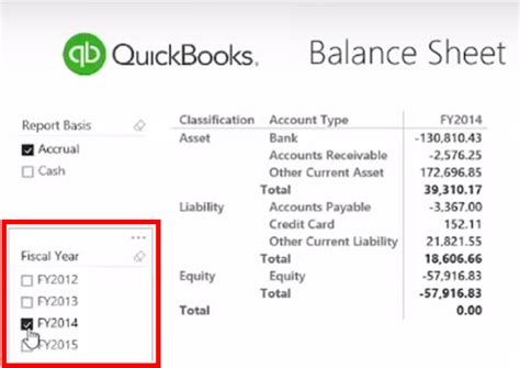 Power Bi And Quickbooks Online Finances Made Simple Microsoft Power Bi Blog Microsoft Power Bi Quickbooks Balance Sheet Template