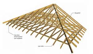 Hip Truss Roof Hipped Roofs Forming The Roofscape Melingoed Ltd