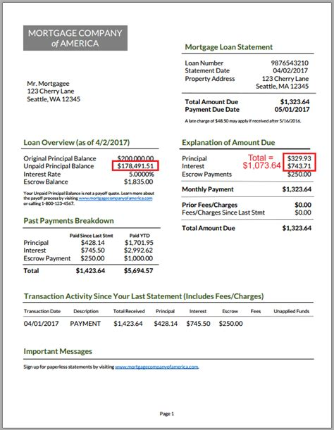 Part I How To Use A Loan Amortization Schedule A Detailed Tutorial Mortgage Statement Template
