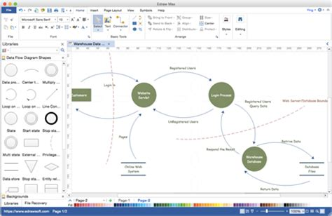 data flow software data flow diagram software for mac