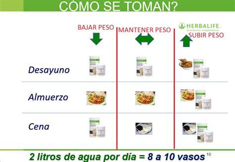 Alguien A Bajado De Peso Con Aguas Detox by Pastillas Para Adelgazar Cual Pastillas Las Mejores