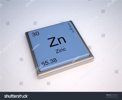 Zinc Element Symbol Dyrevelferdfo