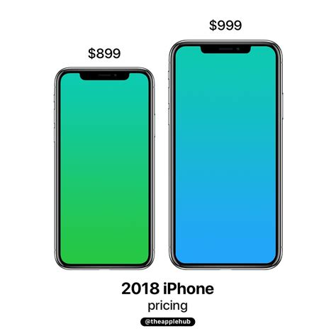 iphone x plus will cost 999 refreshed iphone x priced at 899 says analyst