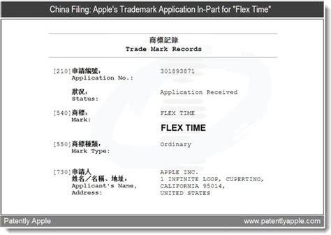 Garageband Groove Matching Apple Files For Quot Groove Matching Quot Quot Flex Time Quot Trademarks