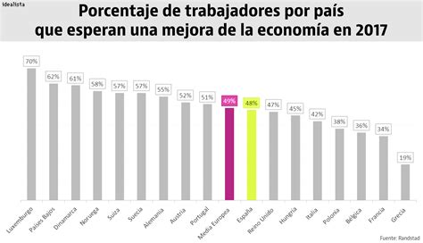 Resume Colombia by Economia De Colombia Resumen Takvim Kalender Hd