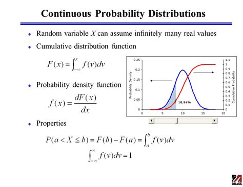probability distribution function continuous probability distribution analytics buddhu