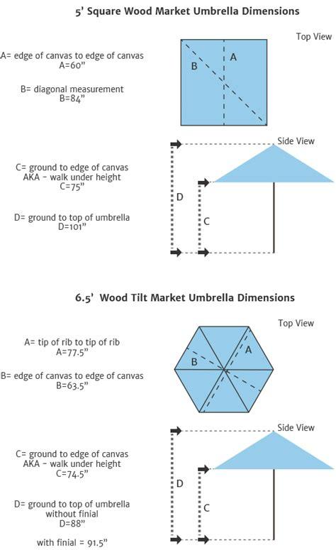 Patio Measurements by Market And Patio Umbrellas Buyers Guide Mjjsales