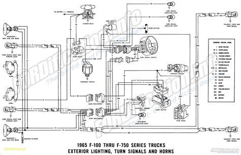 Champion Motorhome Wiring Diagram Wiring Diagram
