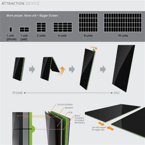 designboom com attraction device designboom com