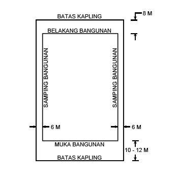 layout proximity adalah kawasan industri mitra karawang