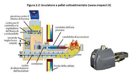 camino caldaia prezzi camino caldaia prezzi installazione climatizzatore
