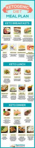 keto diet for beginners the essentials keto diet guide for weight loss books best 25 keto meal plan ideas on ketosis diet