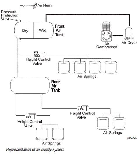 19 spartan chassis wiring diagram help reinstalling