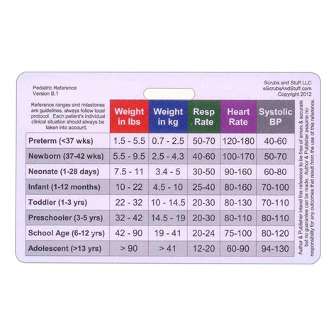 id template lab values horizontal badge id card pocket reference