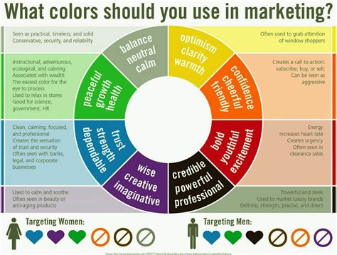 psychology of color psychology of color in advertising on banner ads