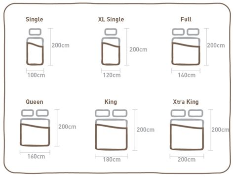 Kasur Bed Ukuran 90x200 15 pilihan tempat tidur agar tidur nyenyak casaindonesia