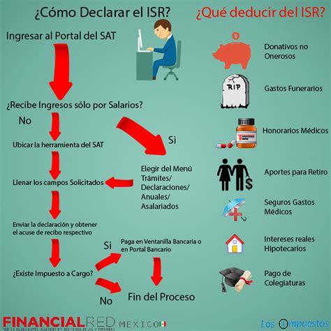art 112 del lisr del 2016 ingresos por sueldos exentos 2016 ingresos gravados y