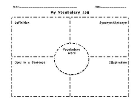 synonym for template by dimascio based on the frayer model for