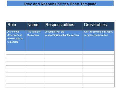 get role and responsibilities chart template word free