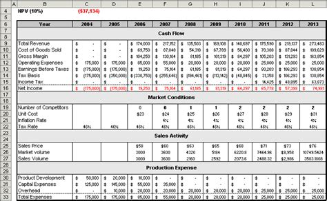 exle cash flow problems determining the npv of a capital investment