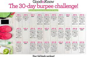 The Perfect Floor Plan Burpees The 30 Day Burpee Challenge Goodtoknow