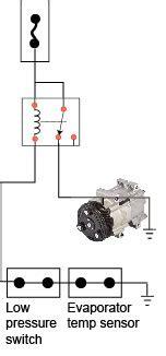 automotive air conditioning repair 2002 hyundai elantra transmission control 2001 hyundai accent air conditioning wire diagram 2001 hyundai elantra wiring diagram wiring