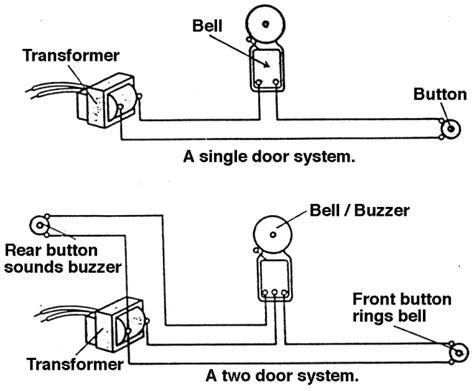 doorbell wiring diagram electrical concepts pinterest