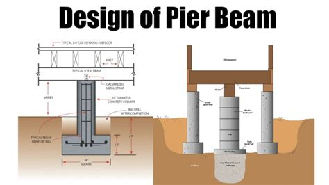 17 best images about pier and beam on pinterest house plans home design and post and beam design of pier beam engineering feed