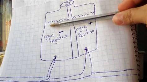 que es un capacitor para motor electrico el capacitor que es un capacitor para que sirve y como funciona quot la electronica quot basica 3