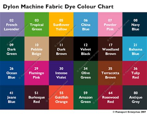 wash color clothes in warm or cold will the dye stain my washing machine news