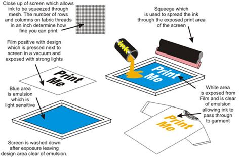 part 4 amazingly simple way to screen print at home silk screen printing