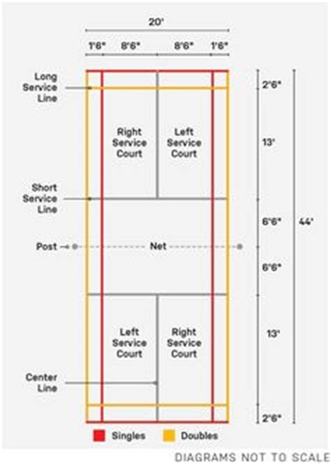 pattern more than badminton meaning badminton court dimension diagrams size measurements