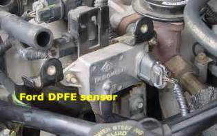 Dpfe Sensor Ford Explorer 1994 Ford Aerrowstar 4 0 Engine Pictures To Pin On