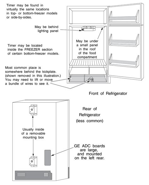 low temperature defrost timer wiring diagram box wiring
