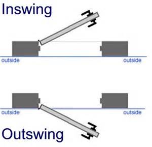 In Swing Inswing Or Outswing Doors Homebuilding