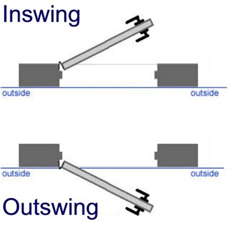 outward swinging exterior door inswing or outswing doors fine homebuilding