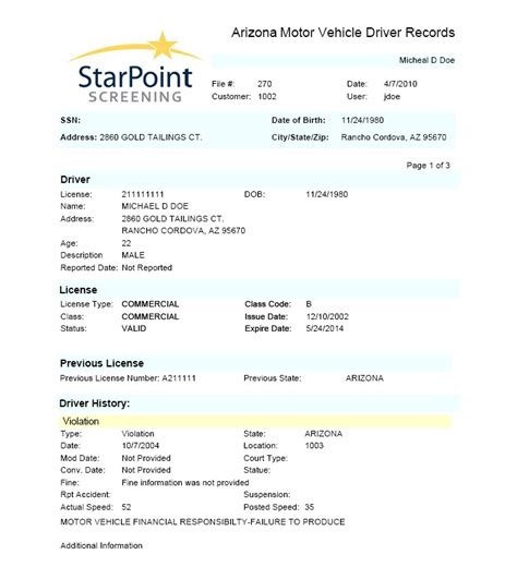What Is A Mvr Background Check Starpoint Employment Screening Offers Mvr Driver Record Reports Gontarski Prlog