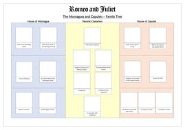printable romeo and juliet family tree romeo and juliet the montagues and the capulets analysis