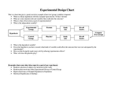 Experimental Design Template experimental design exles images search