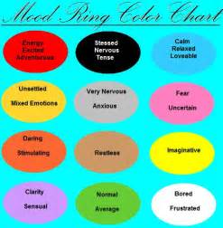 Color Moods Meanings mood ring code mood ring code chart mood ring codes
