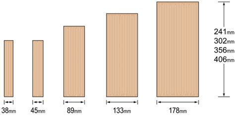 Wood Plank Ceiling Dimensions