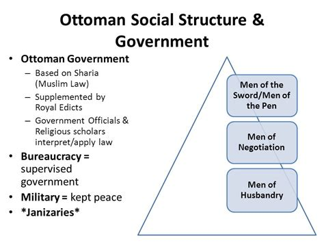 ottoman empire social structure ottoman social structure geography of the gunpowder