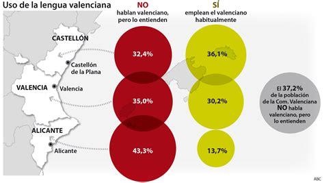 la lengua como base de la cultura monografias 191 es cosa mia o el idioma catalan valenciano forocoches