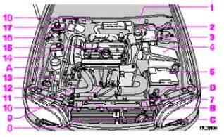 Volvo V40 Engine Diagram Document Moved