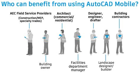 autocad mobile app autocad mobile the app that s right for everyone