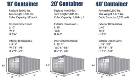standard shipping container sizes australia shipping container dimensions home